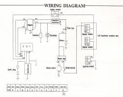 taotao 110cc atv wiring diagram 110cc chinese atv wiring diagram