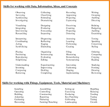Top Resumes Examples by What Skills To List On Resume Resume For Your Job Application