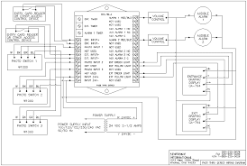 turnstile wiring diagram for the passthru series