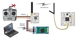 complete wiring diagram for openpilot revo flight controller