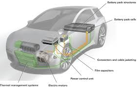 lexus hybrid battery failure special considerations for repairing hybrid and electric vehicles