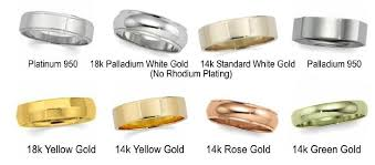 types of wedding ring types of metals kuhn s diamond jewelers hays ks