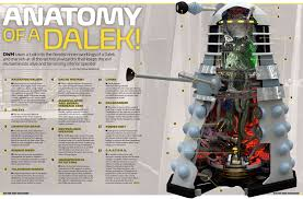 doctor who is it explained how a person can fit in a dalek