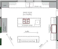 kitchen island designs plans kitchen island design plans kitchen island ideas for small kitchens