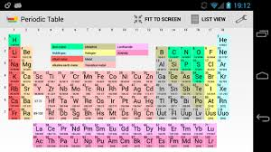 How Many Elements Are There In The Periodic Table New Periodic Table How Many Elements Are There Periodic