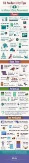 Business Intelligence Specialist Best 10 Business Intelligence Solutions Ideas On Pinterest Gcse