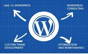convert html website to wordpress service