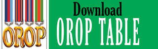 new 2015 orop pension table one rank one pension table issued download orop table orop arrears