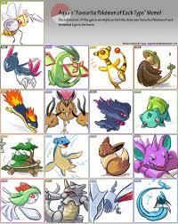 Pokemon Evolution Meme - pokemon meme by kiohl on deviantart