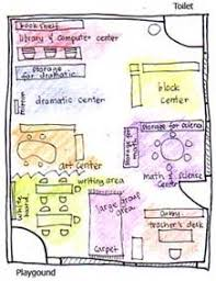 floor plans for preschool classrooms learning centers