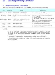 hpgw gateway user manual users manual climax technology co ltd