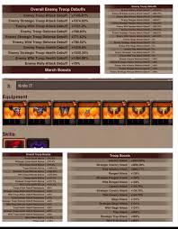 siege nike nike set top guide of war