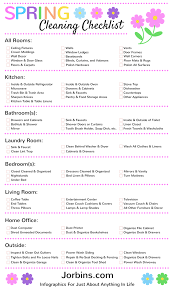 House Cleaning List Template 73 Item Checklist A Thorough Spring Cleaning For Your Home