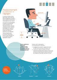 guide d ergonomie travail de bureau guide du travail sur ecran numerique à lyonnaise des eaux