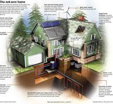 net zero home design plans houses move off grid into mainstream house
