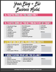 what u0027s the business model behind your online business