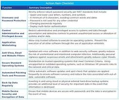 cyber security policy template world of letter u0026 format