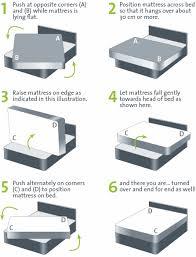 best of photos of flip mattress furniture gallery
