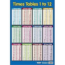 times tables 1 12 wall chart and office world