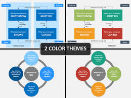 powerpoint analysis template best swot analysis templates for