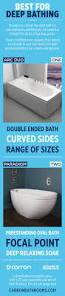 25 melhores ideias de carron baths somente no pinterest bath recommendation for deep bathing including paradigm centennial and the arc duo carron baths