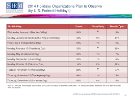 november 2014 thanksgiving calendar seasonal hiring to be flat this year even as more stores open
