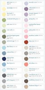 392 best paint ideas images on pinterest color palettes paint