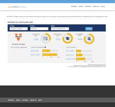 Data Warehouse Analyst Job Description Sr Data Analyst Job At Mpower Financing Angellist