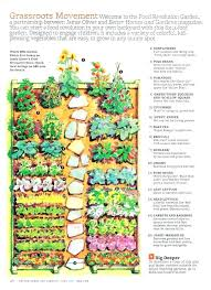 Garden Layouts For Vegetables Garden Layout Design Vegetable Raised Bed Herb Designs And Layouts