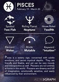 pisces cheat sheet astrology pisces zodiac sign learning