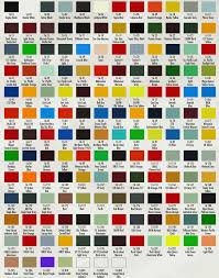 chart auto paint color mixing chart