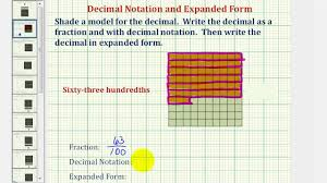 ex decimal grid fraction and expanded form for a given decimal