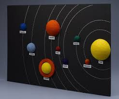 How To Make A Solar Light - one more way to make a model of the solar system always good to