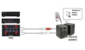 xlr cable wiring diagram xlr plug wiring wiring diagram odicis