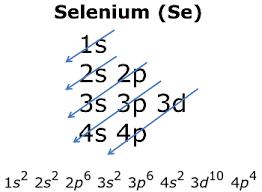 Electron Configuration Practice Worksheet Answers Electron Configurations The Four Quantum Numbers Study Com