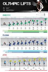 Crossfit Programming Spreadsheet Top 25 Best Olympic Lifts Ideas On Pinterest Olympic