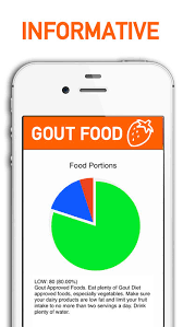 gout diet foods and grocery list on the app store