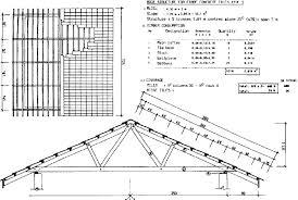steel span numeric parameters a3 steel frame steel roof deck