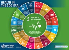 spiritual health must for disease free world healthy happy