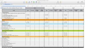 sample project timeline best swot analysis organizational design types