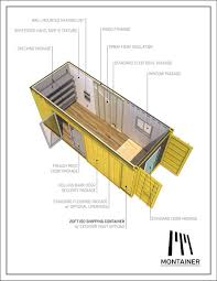 tiny house maker montainer designs homes in shipping containers