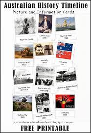 list of the best printable australian timelines for children