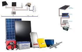 bureau d ude photovoltaique bureau d étude énergie renouvelable injelecgn