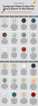 Best Kitchen Wall Colors Ideas On Pinterest Kitchen Paint - Choosing the right paint color for bedroom