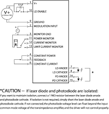 mpl500 laser diode driver