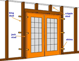 Framing Patio Door Patio Door Patio Doors Exterior Doors The Home Depot