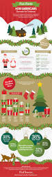 infographic holiday decorating trends proflowers blog