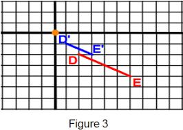 dilation in math definition u0026 meaning video u0026 lesson transcript