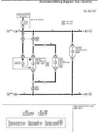 i need a dash illumination wiring diagram for a 1997 nissan 2 door