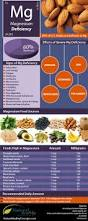 42 best vitamins images on pinterest health tips health